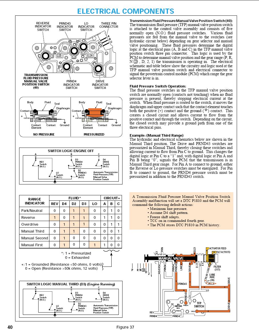 Attachment on 2005 Gmc Sierra Wiring Diagram