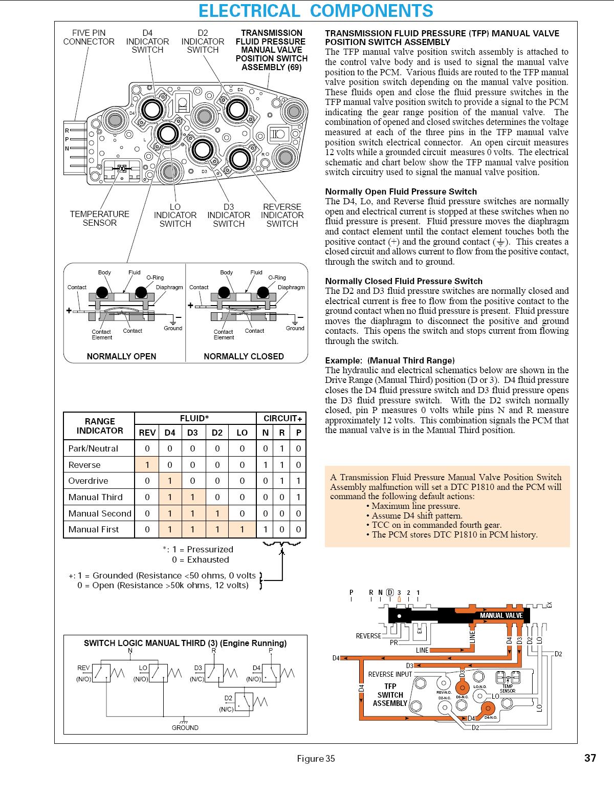 Attachment on 4l60e Transmission Schematics