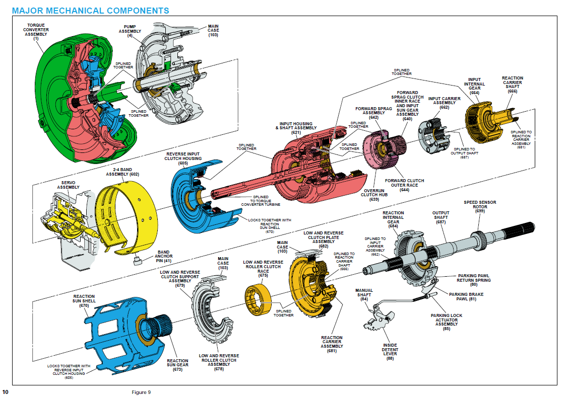 How To Rebuild Automatic Transmission >> 4L60E Reference Material