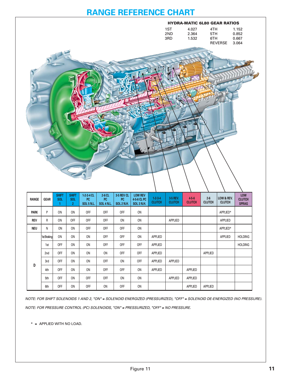 6l80 Reference Material 6l80e Transmission Wiring Diagram