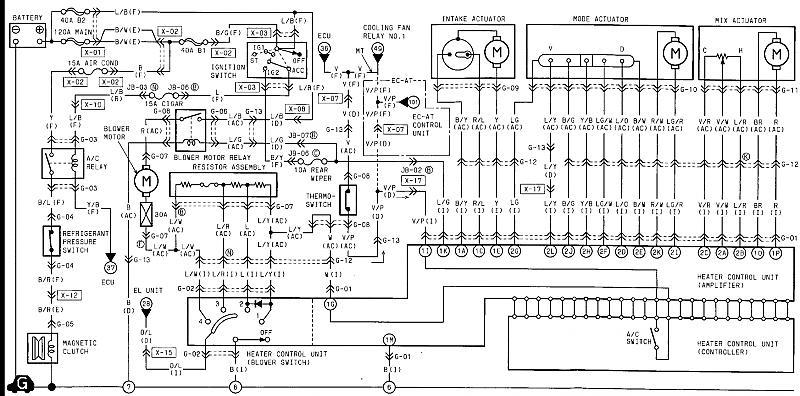 vortec wiring harness rework maxi