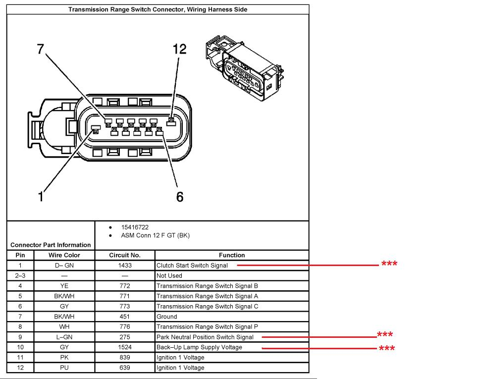 Ez Wiring Harness Diagram Chevy Lt1. Chevy. Auto Wiring