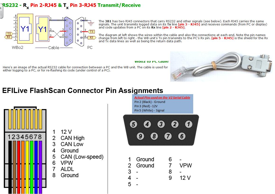 wiring diagram for db9 to db25 adapter rj45 to db9 wiring